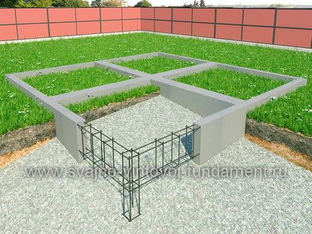 Свайно ленточный фундамент 6х6